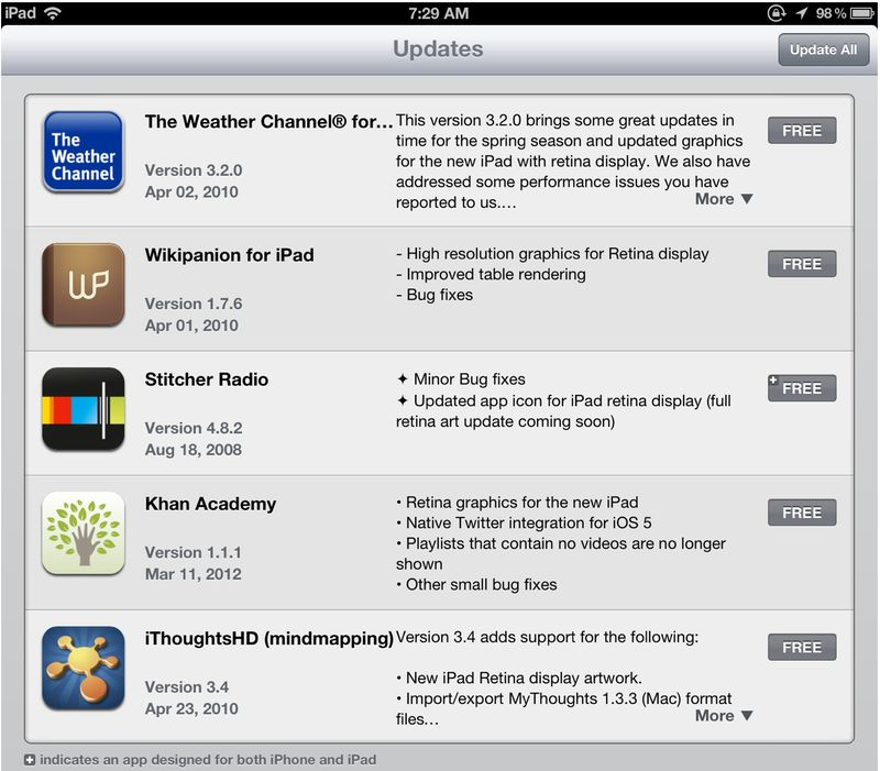 Recent-ipad-updates