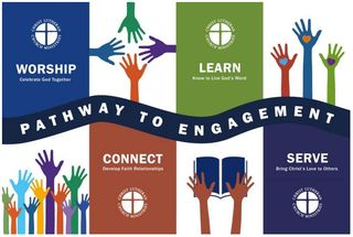 Pathway to engagement