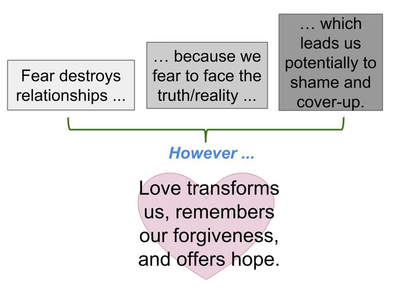 Fear-vs-Love