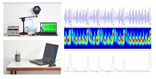 EM-Computer-Attack-Visualization