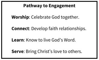 Cls-pathway-to-engagement