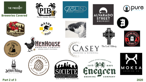 Logos-2020-Part2
