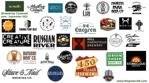 Breweries-covered-June-September-2021