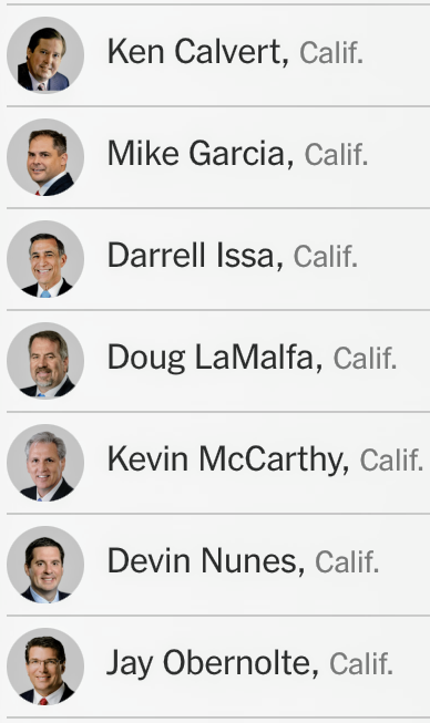 Representatives-california-who-voted-against-2020-election-results